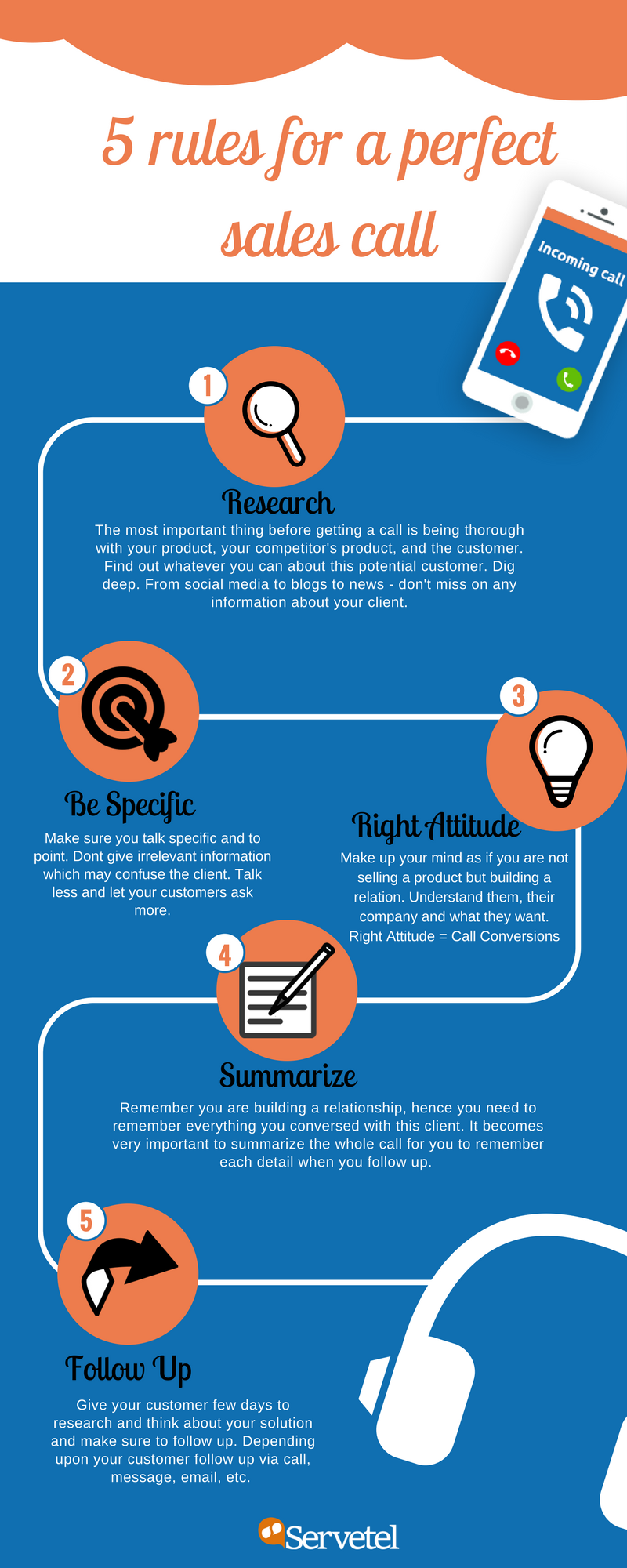 Perfect Sales Call - Infographic