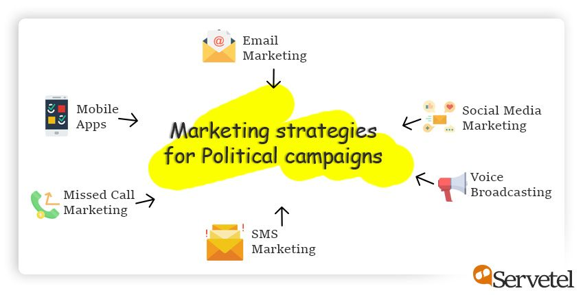 6 marketing strategies election campaign