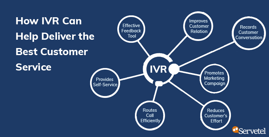 IVR improves customer service