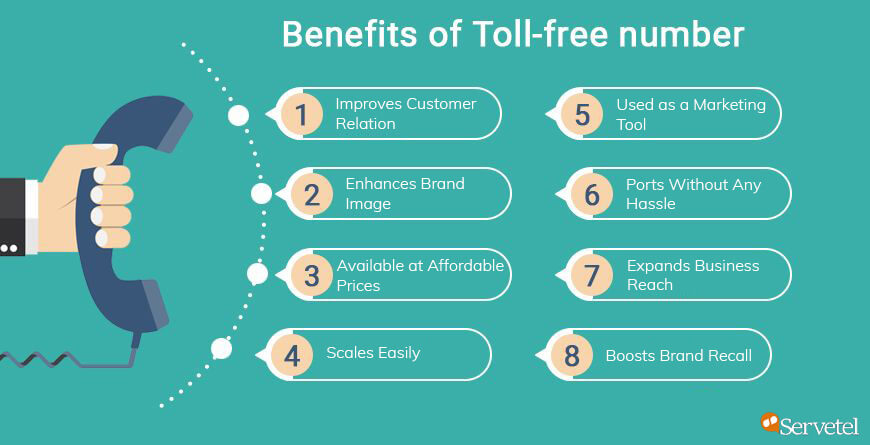 Benefits of Toll Free Number