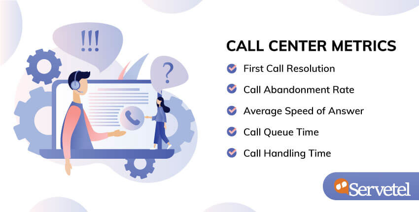 Top call center metrics