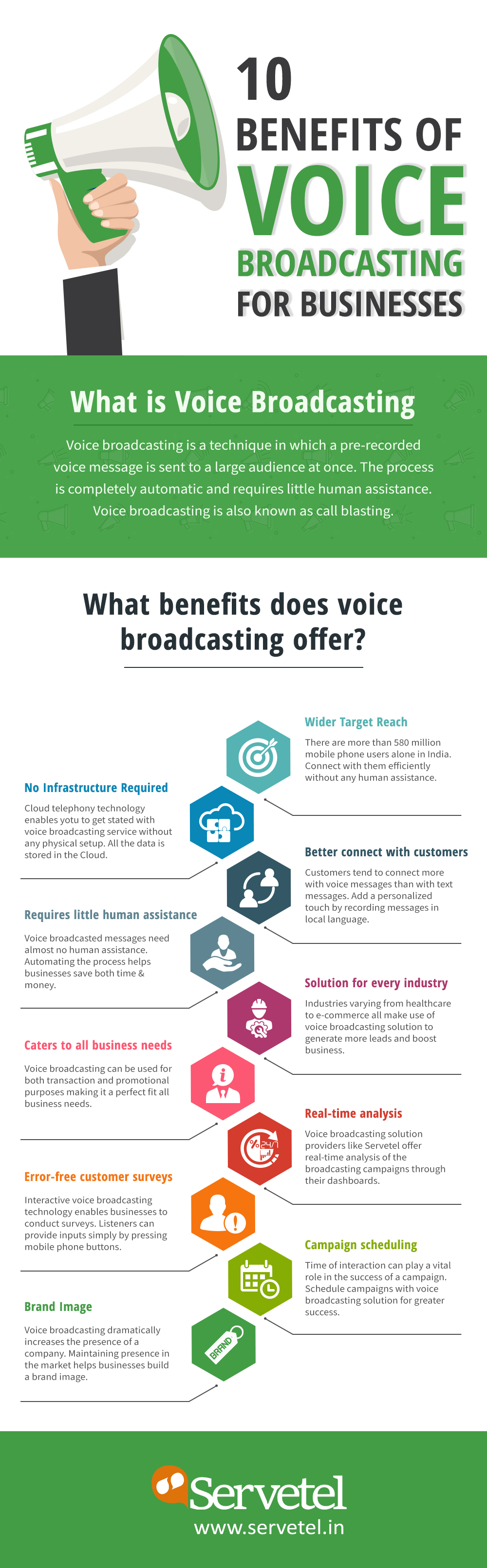 Top 10 benefits of voice broadcasting service for businesses