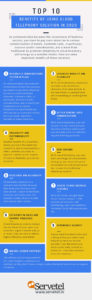 Top 10 Benefits of Using Cloud Telephony Solution in 2020 [Infographic]