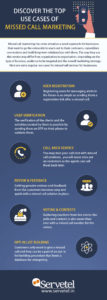 Missed Call Service: Use Cases [Infographic]