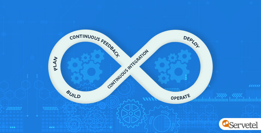 Business Software Plus Seamless Integrations Equal Business Success