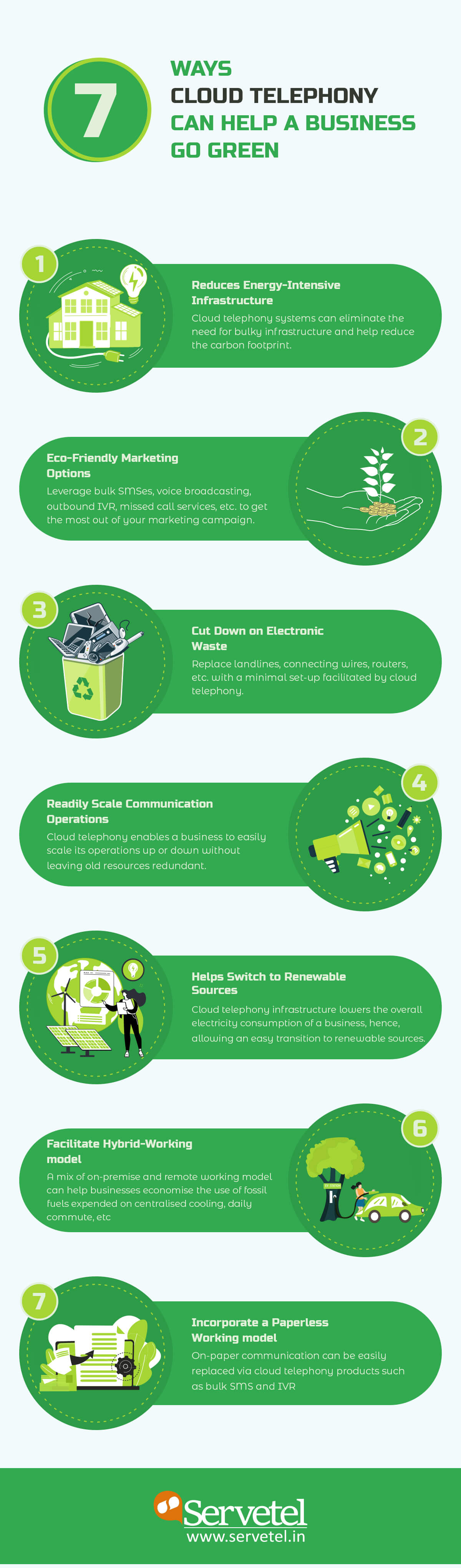 Infographic for the ways cloud telephony can help businesses go green