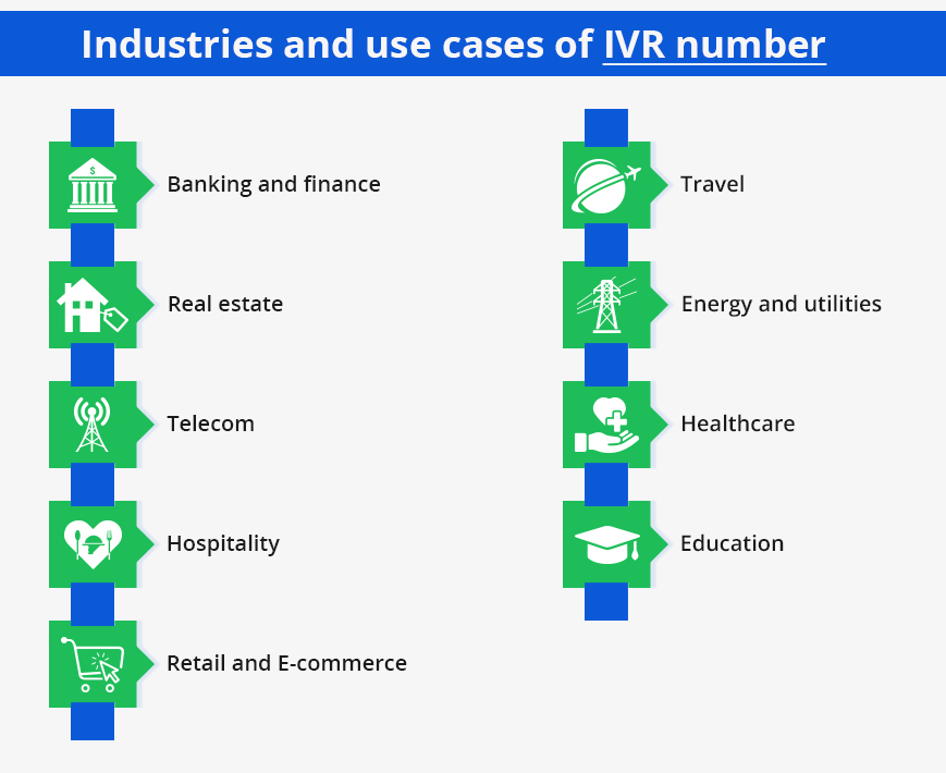 use cases of IVR number